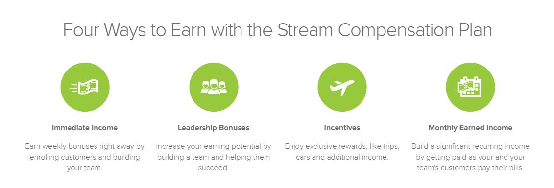 Stream Energy Compensation Plan