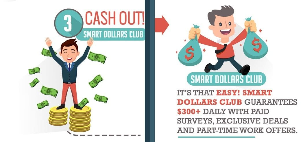 Smart Dollars Club claims you can make $300+ per day